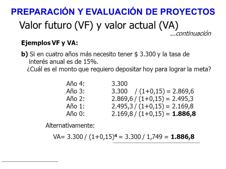 Ejemplos VF y VA: Valor futuro (VF) y valor actual (VA) b) Si en cuatro años más necesito tener $ 3.300 y la tasa de interés anual es de 15%. ¿Cuál es