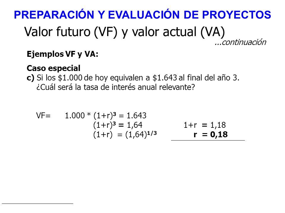 Ejemplos VF y VA: Valor futuro (VF) y valor actual (VA) Caso especial c) Si los $1.000 de hoy equivalen a $1.643 al final del año 3. ¿Cuál será la tas