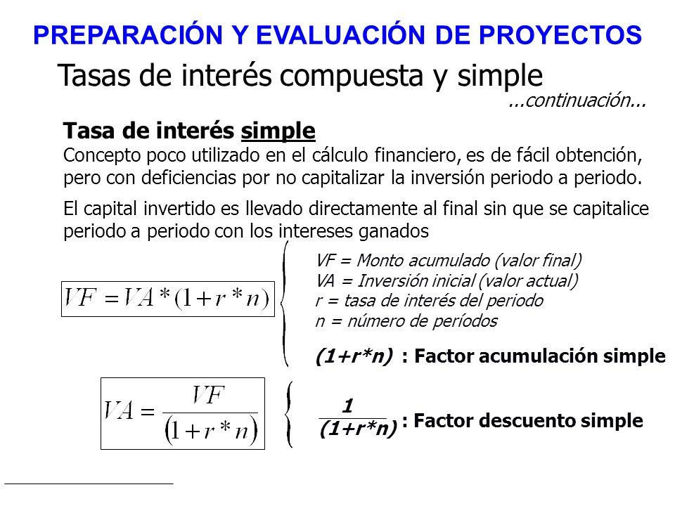 Tasas de interés compuesta y simple Tasa de interés simple Concepto poco utilizado en el cálculo financiero, es de fácil obtención, pero con deficienc