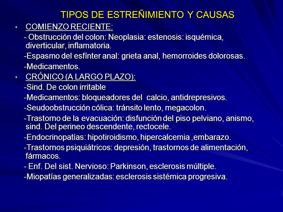 TIPOS DE ESTREÑIMIENTO Y CAUSAS TIPOS DE ESTREÑIMIENTO Y CAUSAS COMIENZO RECIENTE: COMIENZO RECIENTE: - Obstrucción del colon: Neoplasia: estenosis: isquémica, diverticular, inflamatoria.