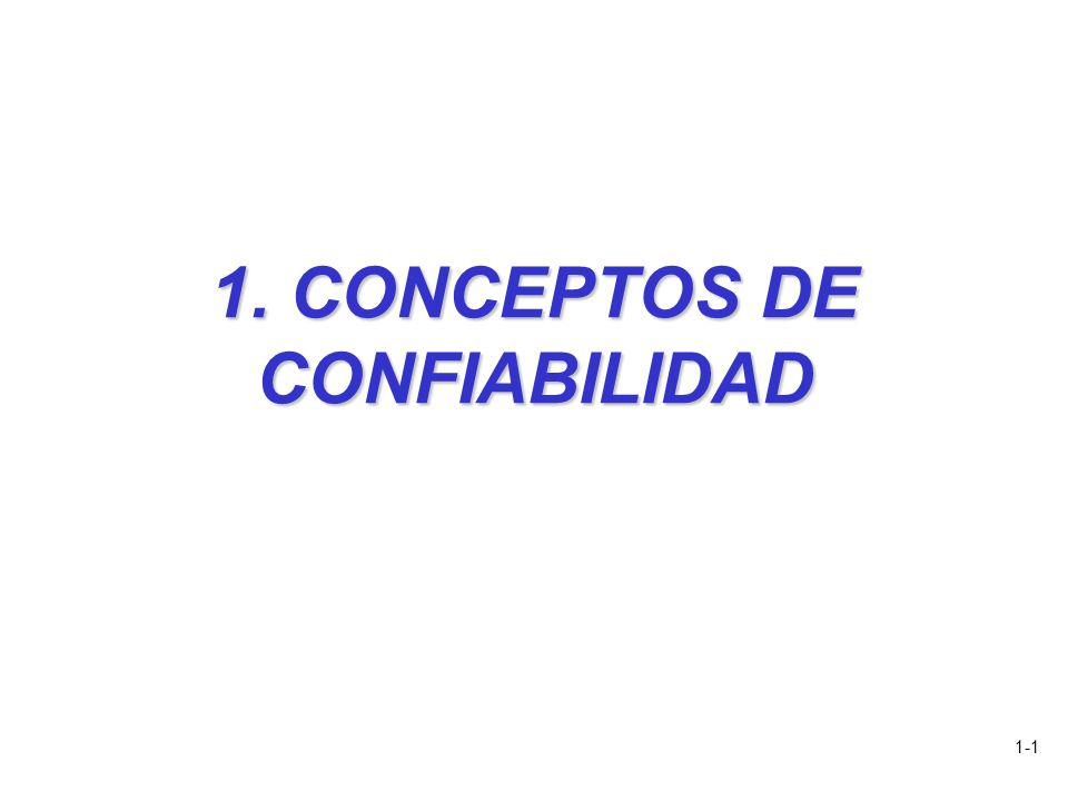 1-1 1. CONCEPTOS DE CONFIABILIDAD