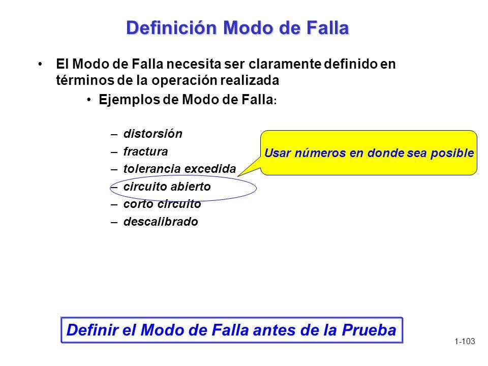1-103 Definición Modo de Falla El Modo de Falla necesita ser claramente definido en términos de la operación realizada Ejemplos de Modo de Falla : –di