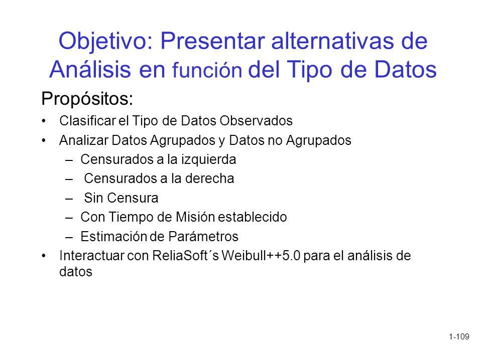 1-109 Objetivo: Presentar alternativas de Análisis en función del Tipo de Datos Propósitos: Clasificar el Tipo de Datos Observados Analizar Datos Agru