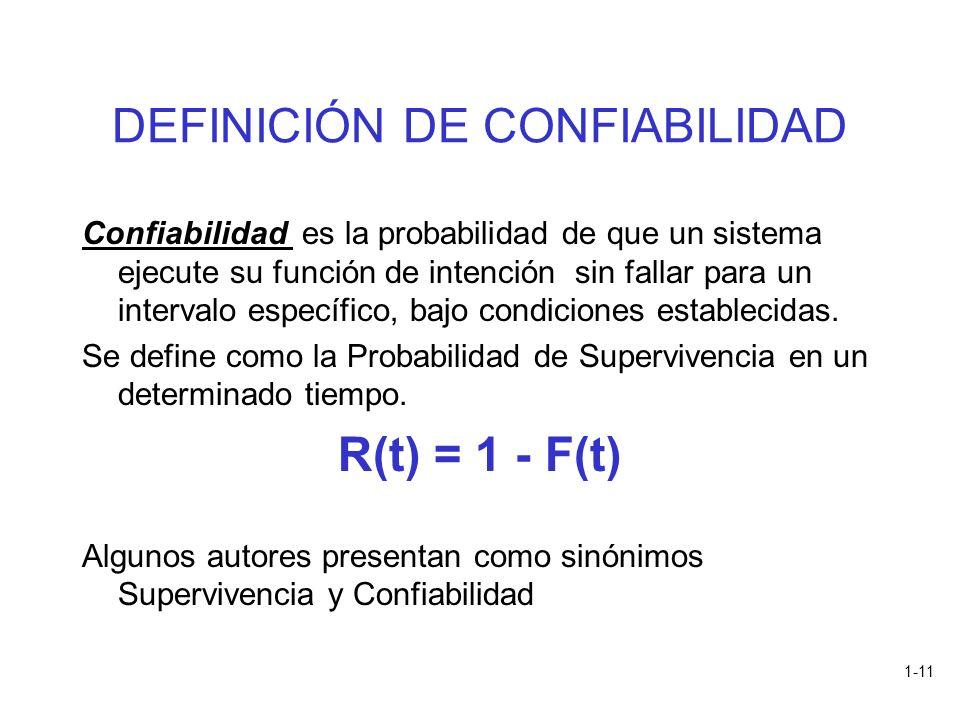 1-11 DEFINICIÓN DE CONFIABILIDAD Confiabilidad es la probabilidad de que un sistema ejecute su función de intención sin fallar para un intervalo espec