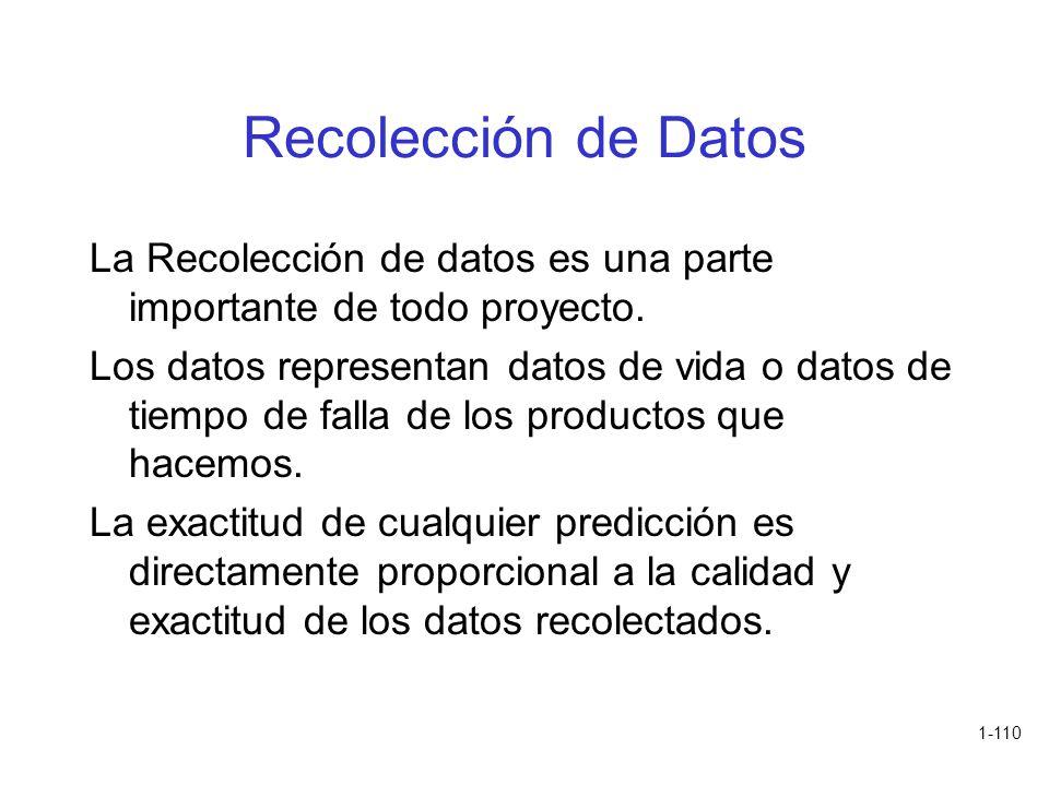 1-110 Recolección de Datos La Recolección de datos es una parte importante de todo proyecto. Los datos representan datos de vida o datos de tiempo de
