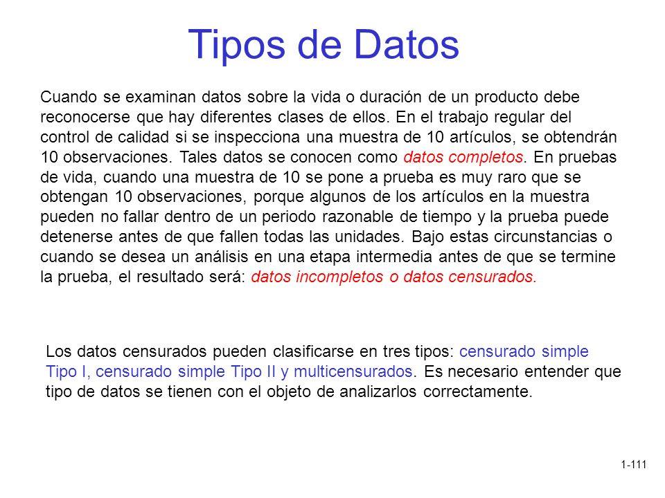 1-111 Tipos de Datos Cuando se examinan datos sobre la vida o duración de un producto debe reconocerse que hay diferentes clases de ellos. En el traba
