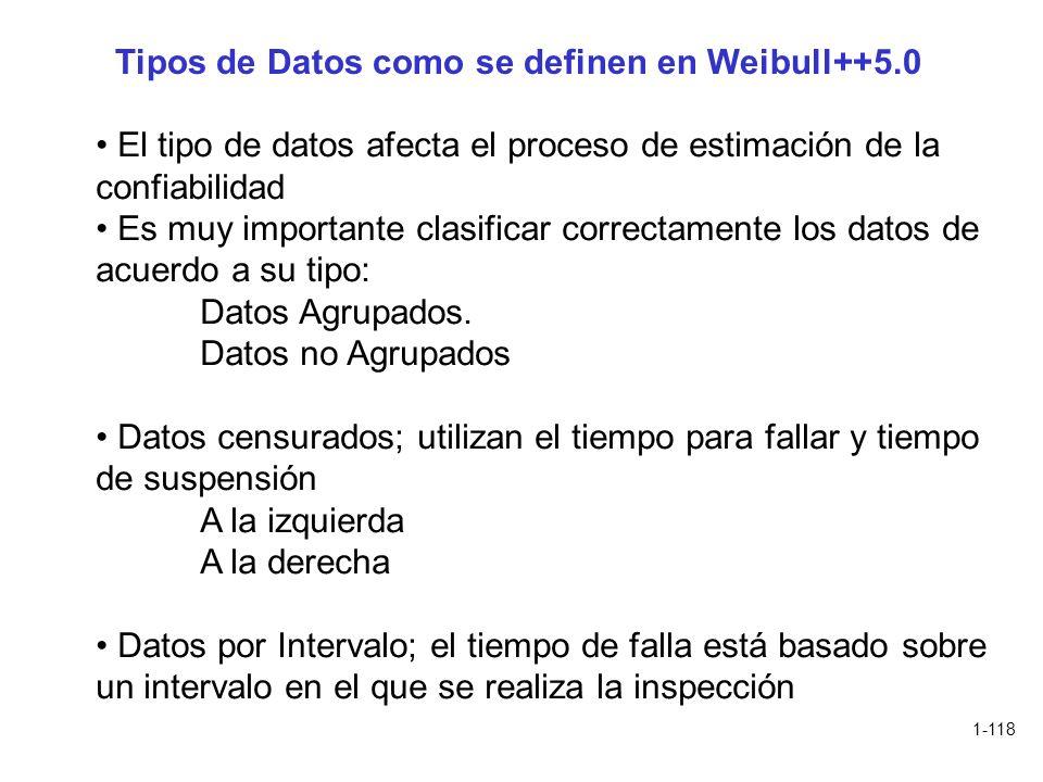 1-118 Tipos de Datos como se definen en Weibull++5.0 El tipo de datos afecta el proceso de estimación de la confiabilidad Es muy importante clasificar