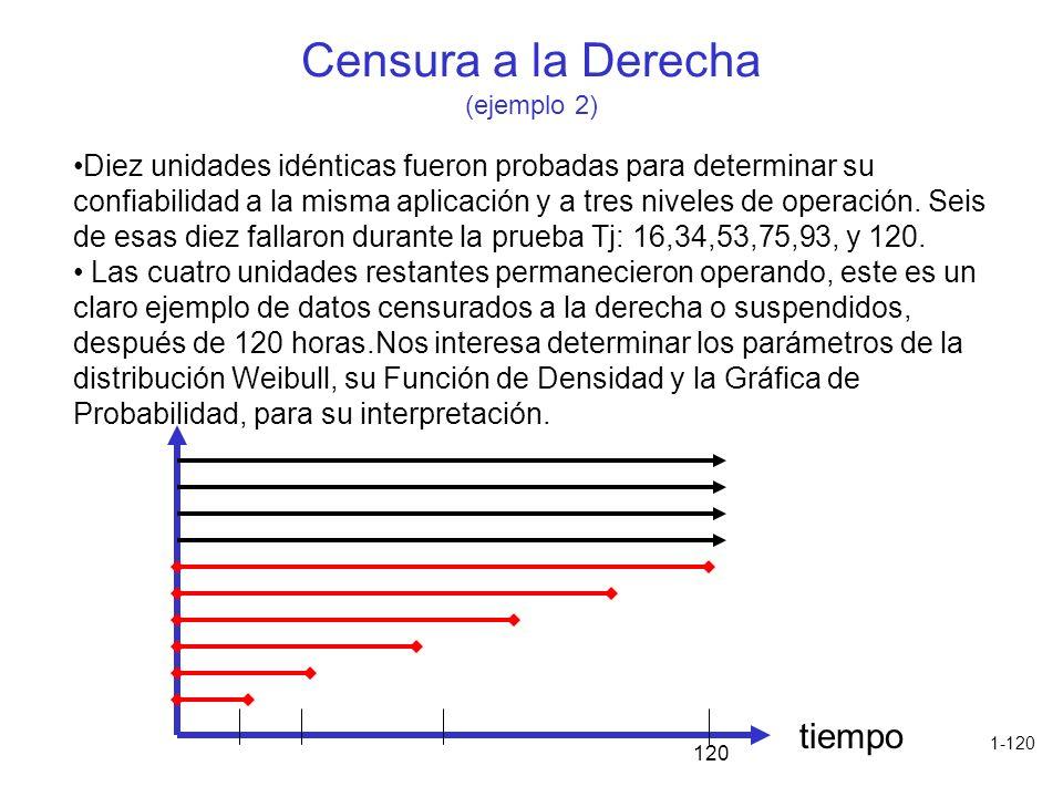1-120 Censura a la Derecha (ejemplo 2) Diez unidades idénticas fueron probadas para determinar su confiabilidad a la misma aplicación y a tres niveles