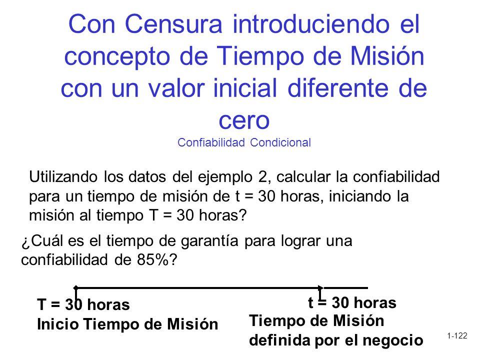 1-122 Con Censura introduciendo el concepto de Tiempo de Misión con un valor inicial diferente de cero Confiabilidad Condicional Utilizando los datos