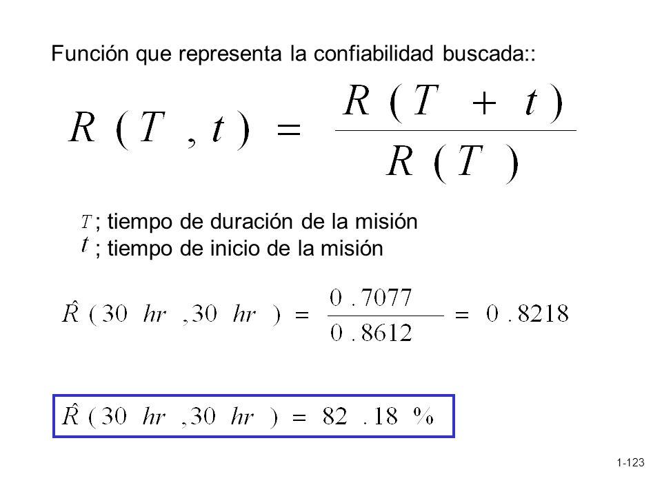 1-123 Función que representa la confiabilidad buscada:: ; tiempo de duración de la misión ; tiempo de inicio de la misión