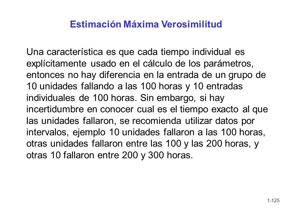 1-125 Estimación Máxima Verosimilitud Una característica es que cada tiempo individual es explícitamente usado en el cálculo de los parámetros, entonc
