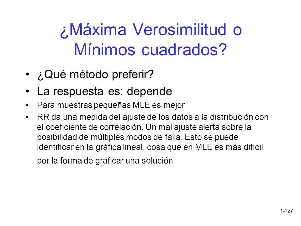 1-127 ¿Máxima Verosimilitud o Mínimos cuadrados? ¿Qué método preferir? La respuesta es: depende Para muestras pequeñas MLE es mejor RR da una medida d