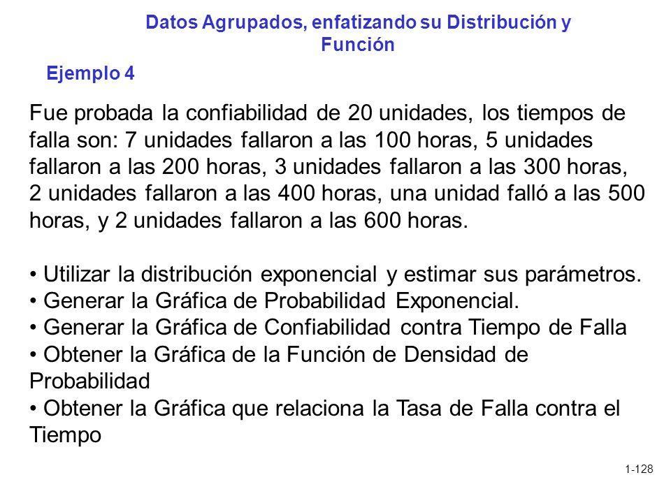 1-128 Datos Agrupados, enfatizando su Distribución y Función Fue probada la confiabilidad de 20 unidades, los tiempos de falla son: 7 unidades fallaro