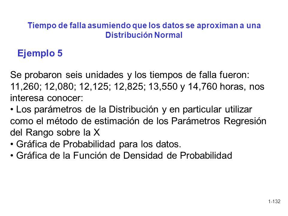 1-132 Tiempo de falla asumiendo que los datos se aproximan a una Distribución Normal Se probaron seis unidades y los tiempos de falla fueron: 11,260;