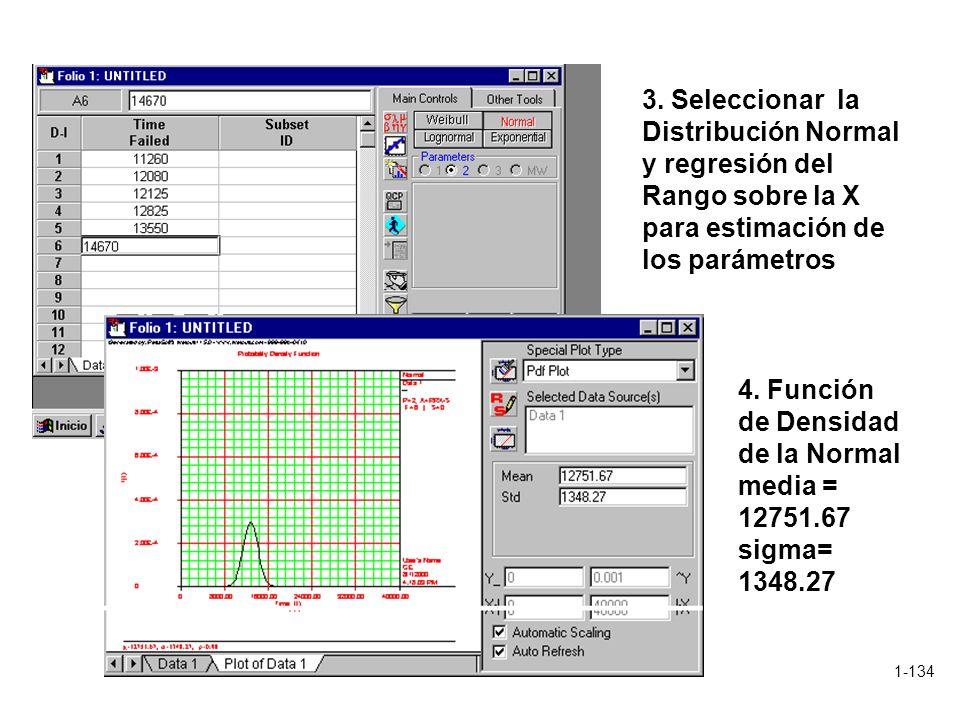1-134 3. Seleccionar la Distribución Normal y regresión del Rango sobre la X para estimación de los parámetros 4. Función de Densidad de la Normal med