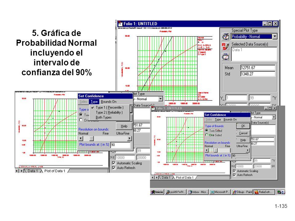 1-135 5. Gráfica de Probabilidad Normal incluyendo el intervalo de confianza del 90%