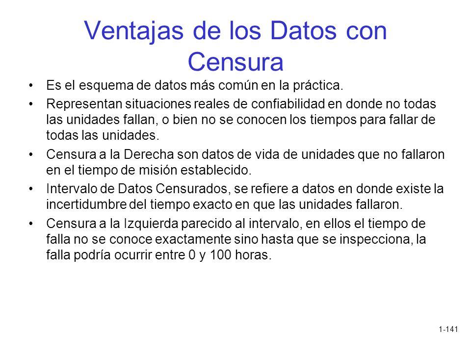 1-141 Ventajas de los Datos con Censura Es el esquema de datos más común en la práctica. Representan situaciones reales de confiabilidad en donde no t