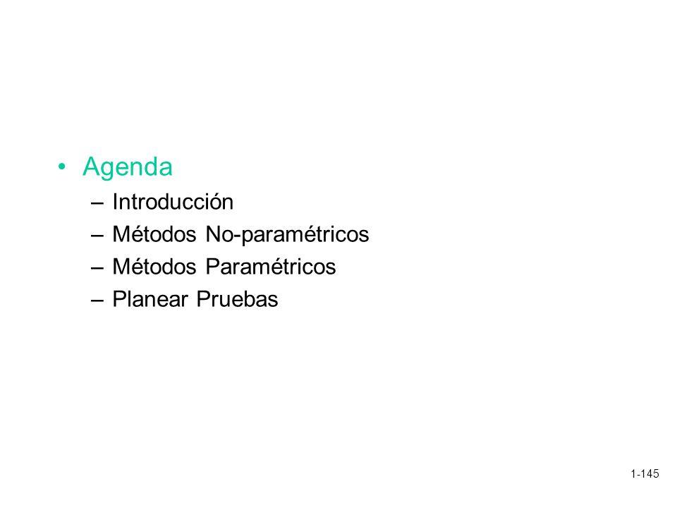 1-145 Agenda –Introducción –Métodos No-paramétricos –Métodos Paramétricos –Planear Pruebas