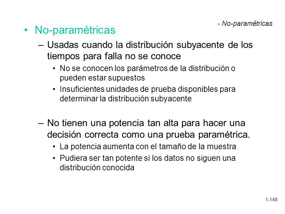 1-148 No-paramétricas –Usadas cuando la distribución subyacente de los tiempos para falla no se conoce No se conocen los parámetros de la distribución