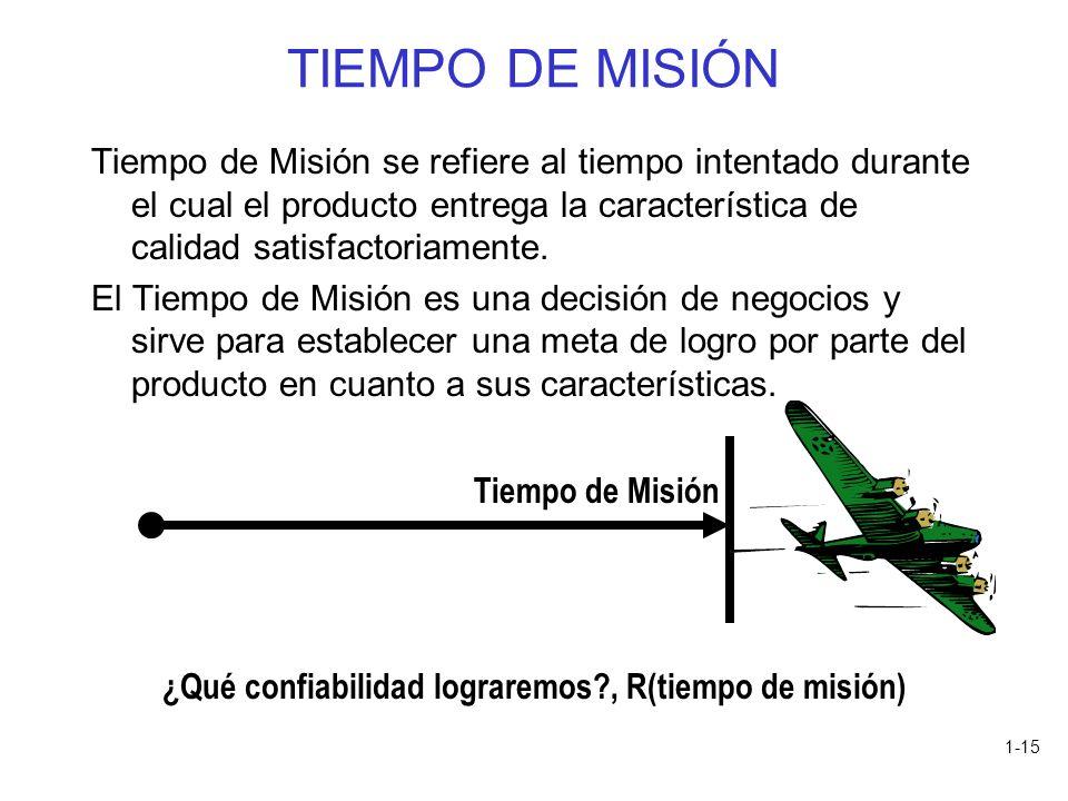 1-15 TIEMPO DE MISIÓN Tiempo de Misión se refiere al tiempo intentado durante el cual el producto entrega la característica de calidad satisfactoriame