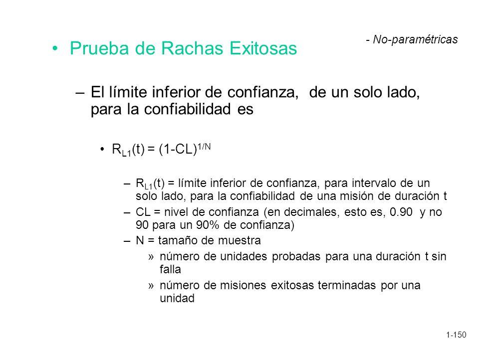 1-150 Prueba de Rachas Exitosas –El límite inferior de confianza, de un solo lado, para la confiabilidad es R L1 (t) = (1-CL) 1/N –R L1 (t) = límite i