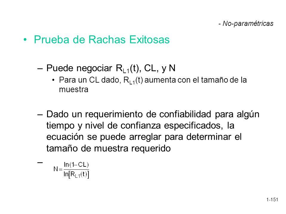 1-151 Prueba de Rachas Exitosas –Puede negociar R L1 (t), CL, y N Para un CL dado, R L1 (t) aumenta con el tamaño de la muestra –Dado un requerimiento