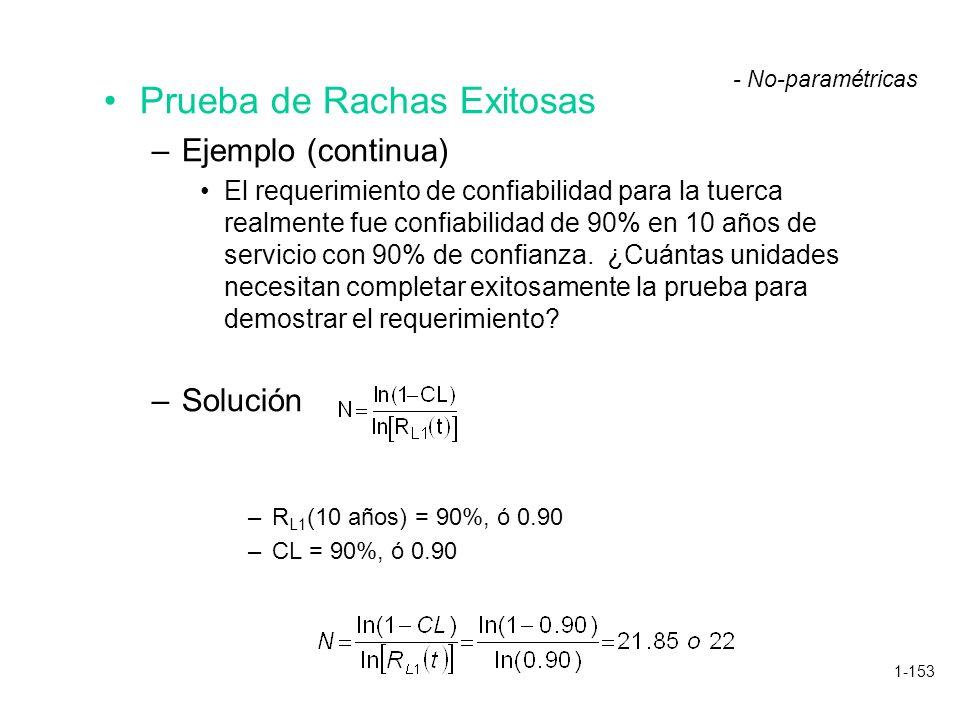 1-153 Prueba de Rachas Exitosas –Ejemplo (continua) El requerimiento de confiabilidad para la tuerca realmente fue confiabilidad de 90% en 10 años de