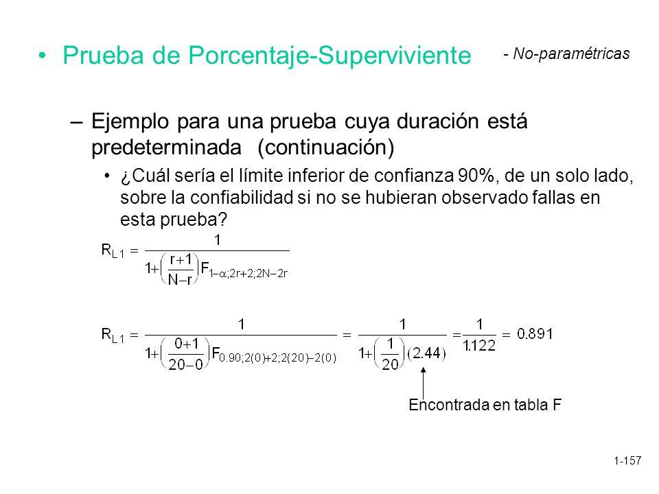 1-157 Prueba de Porcentaje-Superviviente –Ejemplo para una prueba cuya duración está predeterminada (continuación) ¿Cuál sería el límite inferior de c