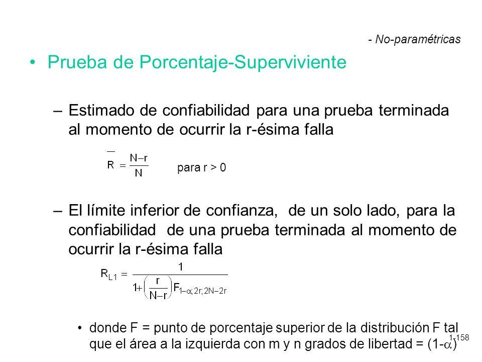 1-158 Prueba de Porcentaje-Superviviente –Estimado de confiabilidad para una prueba terminada al momento de ocurrir la r-ésima falla –El límite inferi