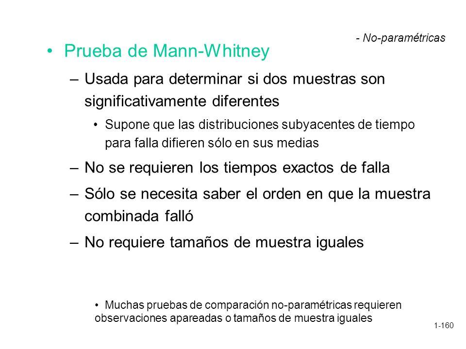 1-160 Prueba de Mann-Whitney –Usada para determinar si dos muestras son significativamente diferentes Supone que las distribuciones subyacentes de tie
