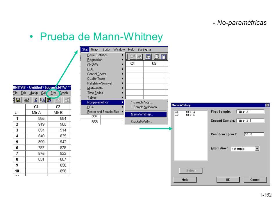 1-162 - No-paramétricas Prueba de Mann-Whitney