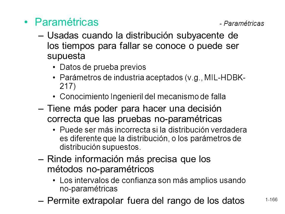 1-166 Paramétricas –Usadas cuando la distribución subyacente de los tiempos para fallar se conoce o puede ser supuesta Datos de prueba previos Parámet