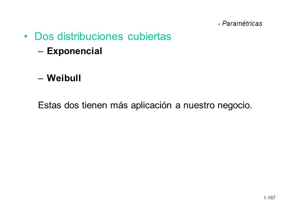 1-167 Dos distribuciones cubiertas –Exponencial –Weibull Estas dos tienen más aplicación a nuestro negocio. - Paramétricas