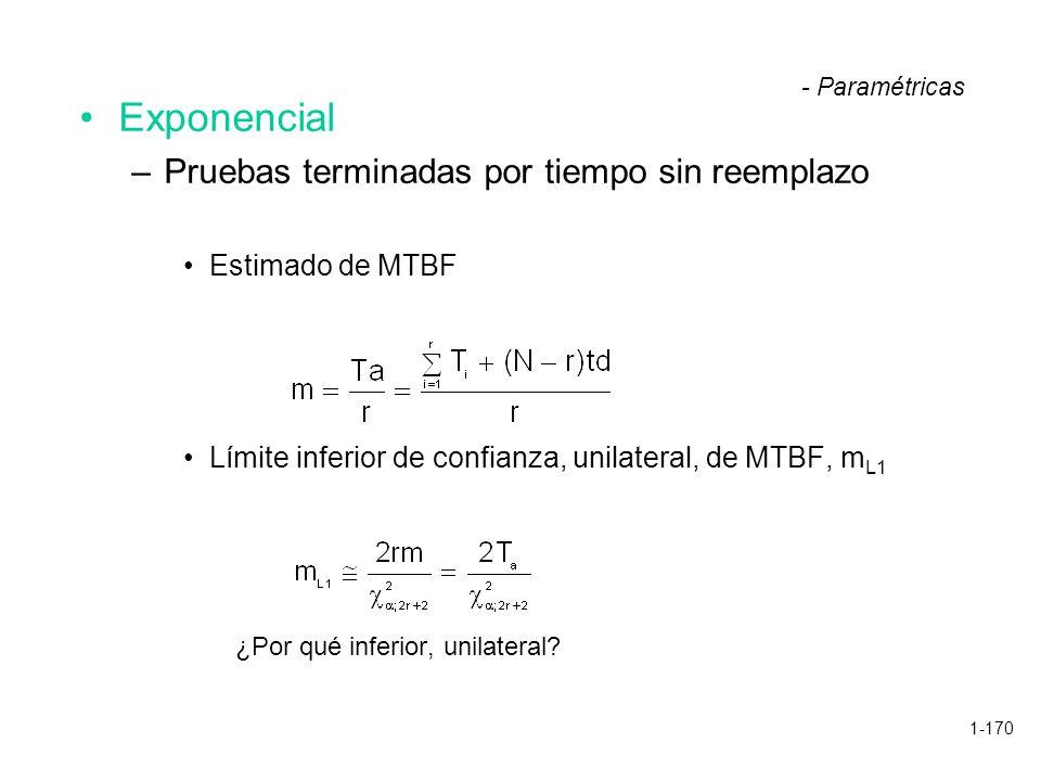 1-170 Exponencial –Pruebas terminadas por tiempo sin reemplazo Estimado de MTBF Límite inferior de confianza, unilateral, de MTBF, m L1 ¿Por qué infer
