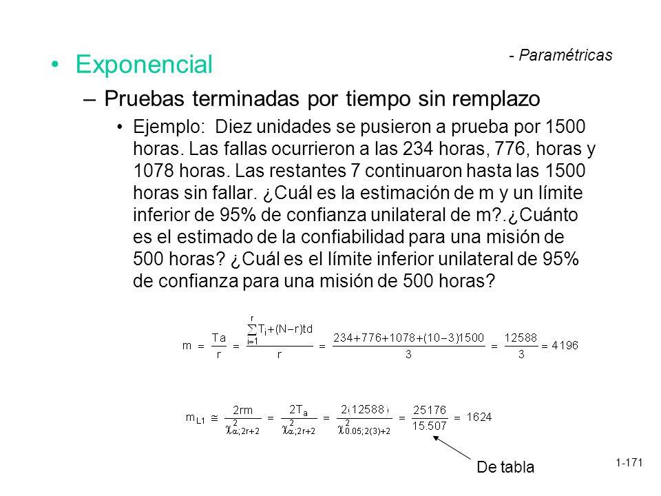 1-171 Exponencial –Pruebas terminadas por tiempo sin remplazo Ejemplo: Diez unidades se pusieron a prueba por 1500 horas. Las fallas ocurrieron a las