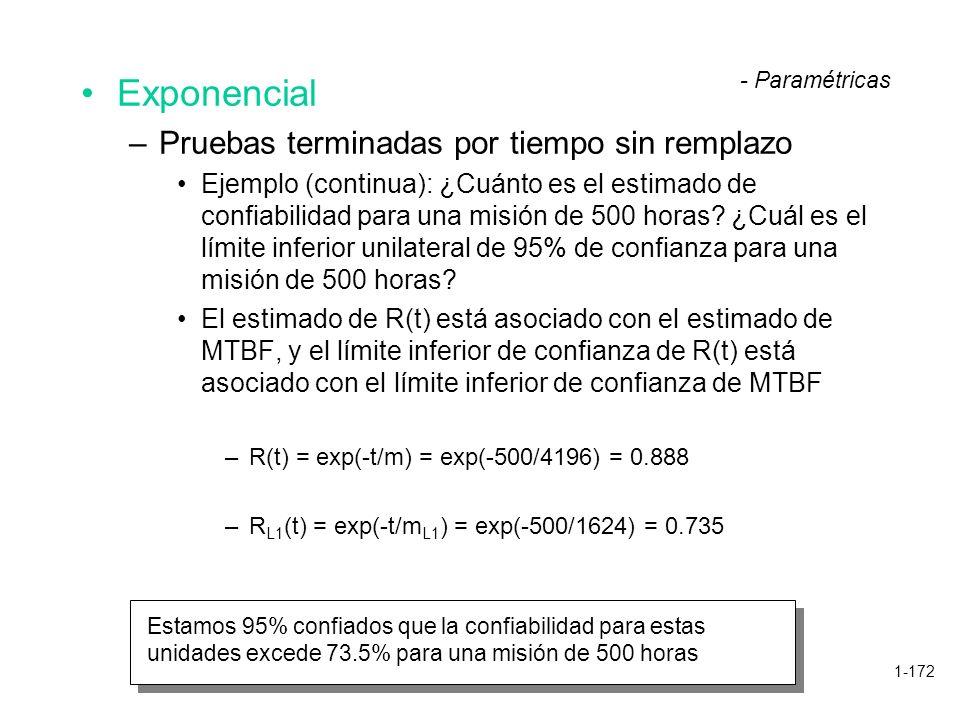 1-172 Exponencial –Pruebas terminadas por tiempo sin remplazo Ejemplo (continua): ¿Cuánto es el estimado de confiabilidad para una misión de 500 horas