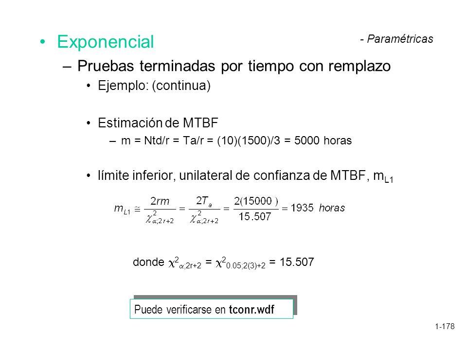 1-178 Exponencial –Pruebas terminadas por tiempo con remplazo Ejemplo: (continua) Estimación de MTBF –m = Ntd/r = Ta/r = (10)(1500)/3 = 5000 horas lím