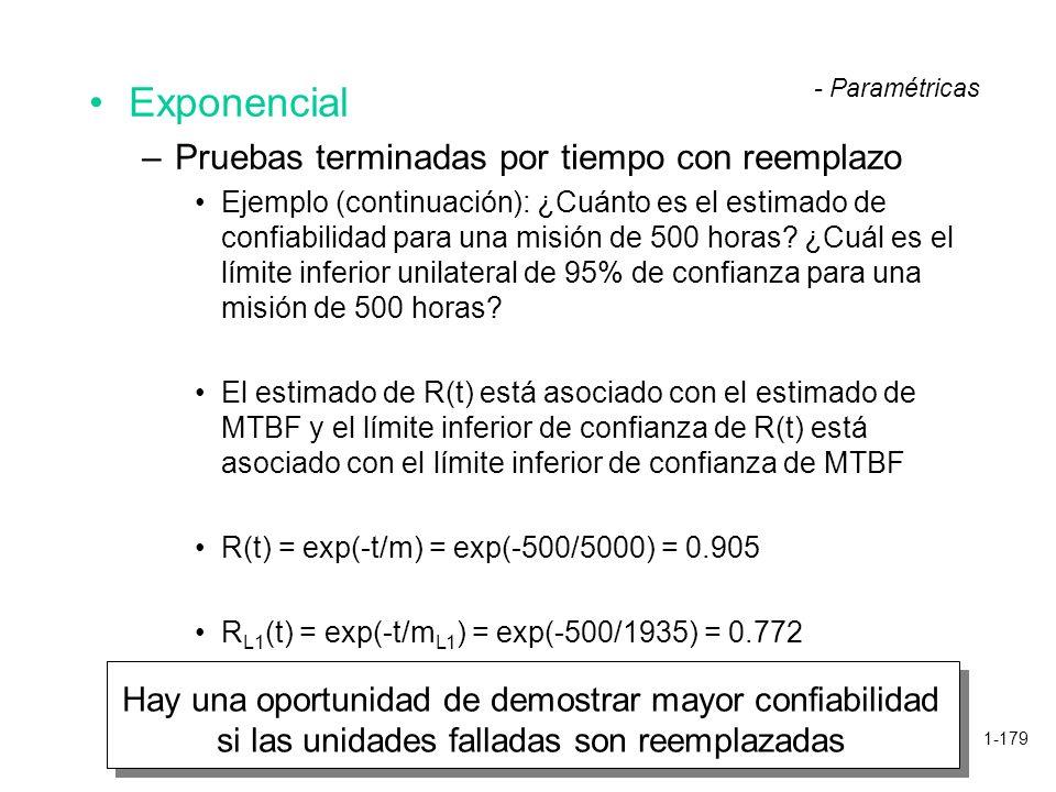 1-179 Exponencial –Pruebas terminadas por tiempo con reemplazo Ejemplo (continuación): ¿Cuánto es el estimado de confiabilidad para una misión de 500