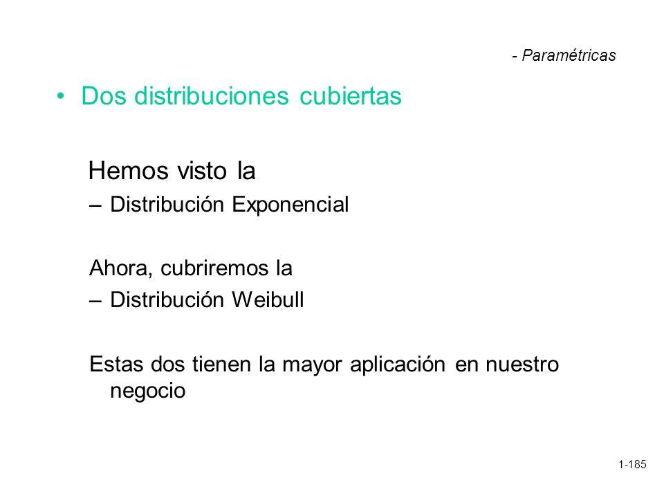 1-185 Dos distribuciones cubiertas Hemos visto la –Distribución Exponencial Ahora, cubriremos la –Distribución Weibull Estas dos tienen la mayor aplic