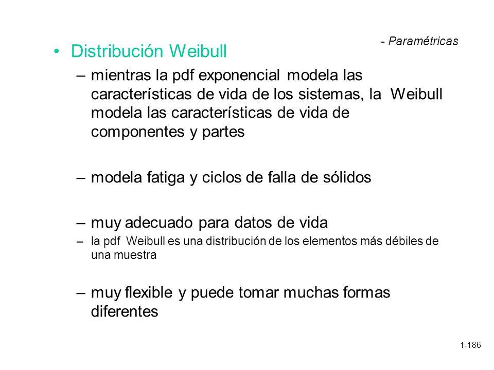1-186 Distribución Weibull –mientras la pdf exponencial modela las características de vida de los sistemas, la Weibull modela las características de v