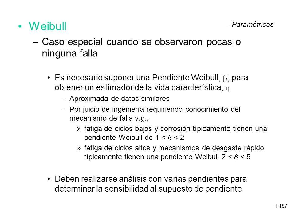 1-187 Weibull –Caso especial cuando se observaron pocas o ninguna falla Es necesario suponer una Pendiente Weibull,, para obtener un estimador de la v