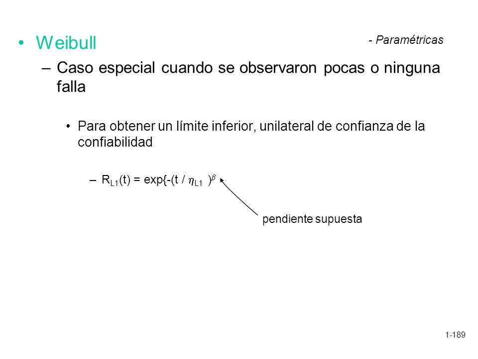 1-189 Weibull –Caso especial cuando se observaron pocas o ninguna falla Para obtener un límite inferior, unilateral de confianza de la confiabilidad –