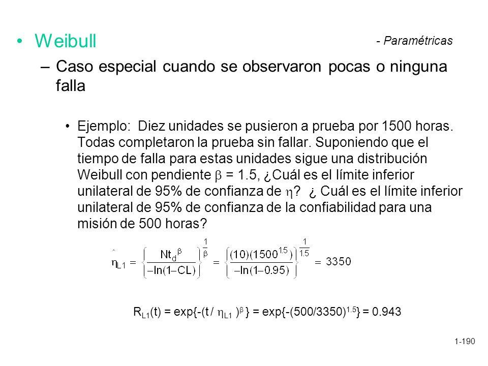 1-190 Weibull –Caso especial cuando se observaron pocas o ninguna falla Ejemplo: Diez unidades se pusieron a prueba por 1500 horas. Todas completaron