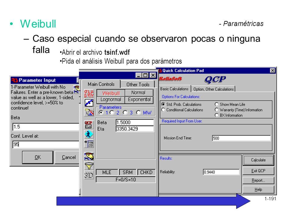 1-191 Weibull –Caso especial cuando se observaron pocas o ninguna falla - Paramétricas Abrir el archivo tsinf.wdf Pida el análisis Weibull para dos pa