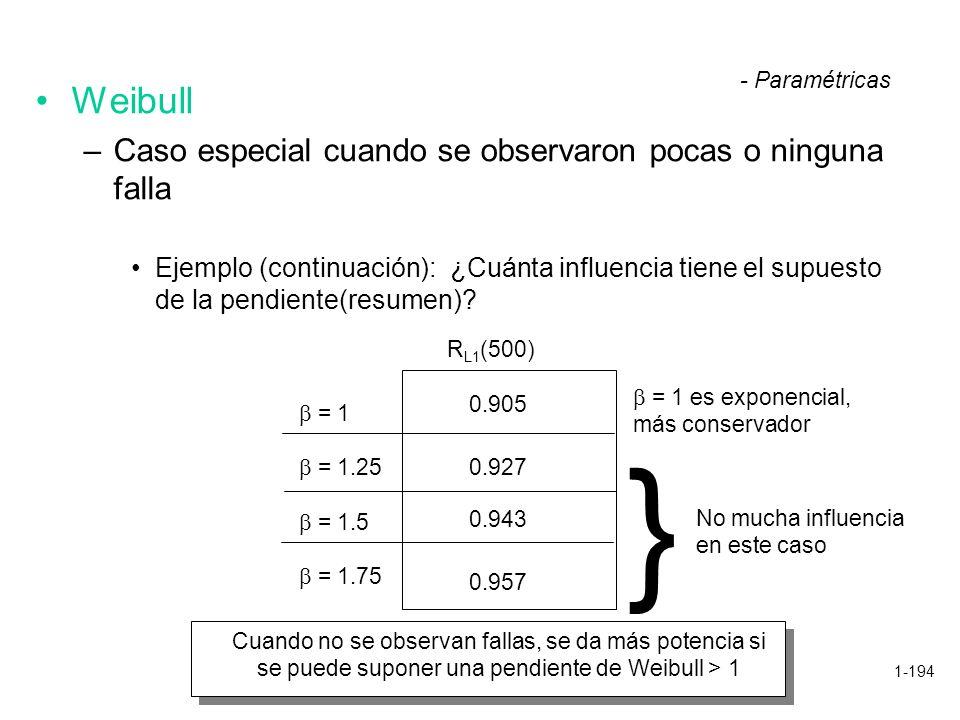 1-194 Weibull –Caso especial cuando se observaron pocas o ninguna falla Ejemplo (continuación): ¿Cuánta influencia tiene el supuesto de la pendiente(r