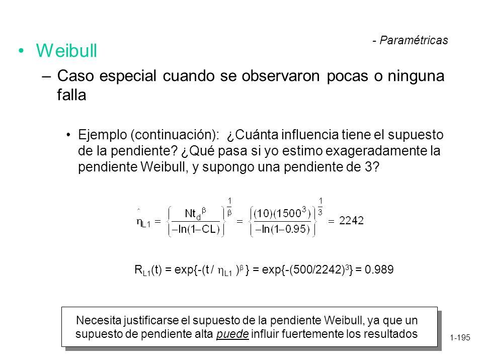 1-195 Weibull –Caso especial cuando se observaron pocas o ninguna falla Ejemplo (continuación): ¿Cuánta influencia tiene el supuesto de la pendiente?