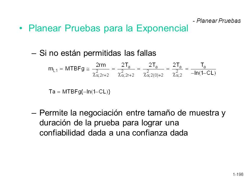 1-198 Planear Pruebas para la Exponencial –Si no están permitidas las fallas –Permite la negociación entre tamaño de muestra y duración de la prueba p