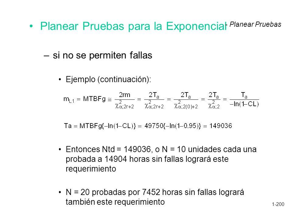 1-200 Planear Pruebas para la Exponencial –si no se permiten fallas Ejemplo (continuación): Entonces Ntd = 149036, o N = 10 unidades cada una probada