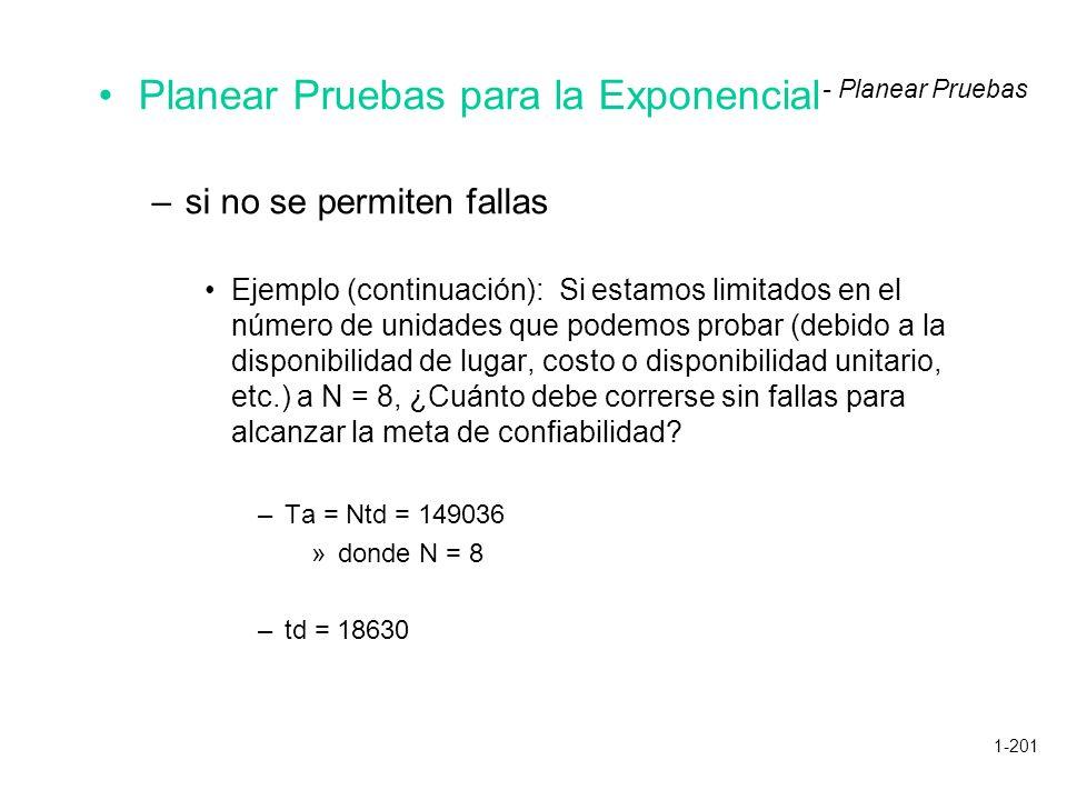 1-201 Planear Pruebas para la Exponencial –si no se permiten fallas Ejemplo (continuación): Si estamos limitados en el número de unidades que podemos