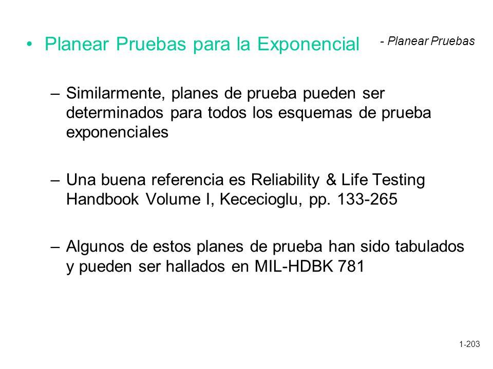 1-203 Planear Pruebas para la Exponencial –Similarmente, planes de prueba pueden ser determinados para todos los esquemas de prueba exponenciales –Una